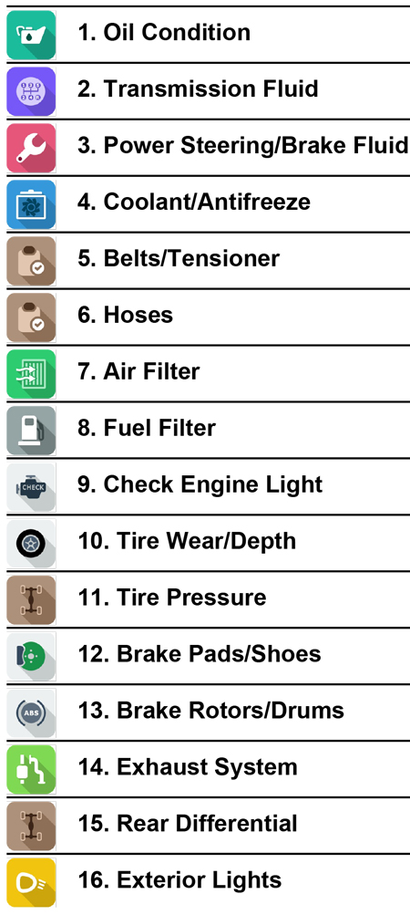 auto inspections in Marquette